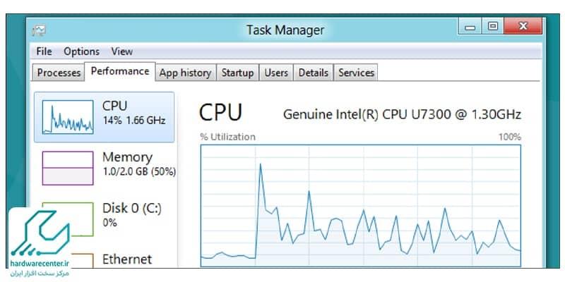 بستن برنامه در task manager